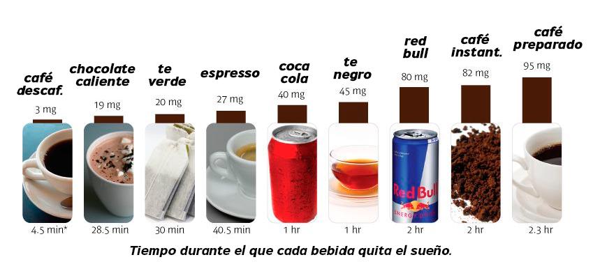 los efectos de las bebidas energizantes en el ciclismo