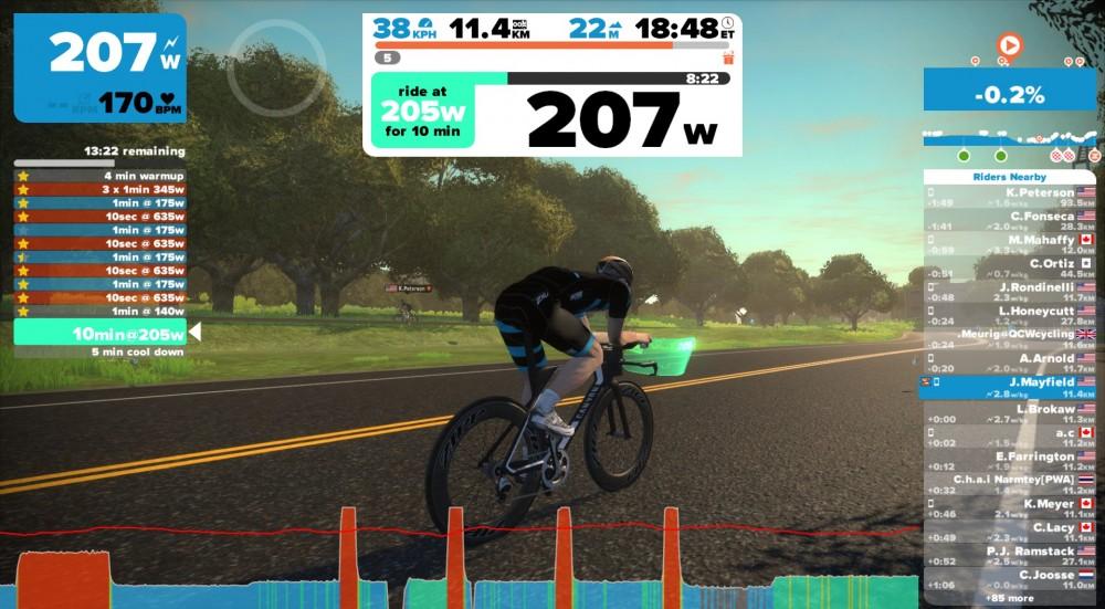 Zwift juego para ciclistas